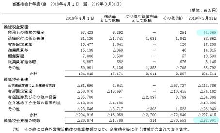 三菱ケミカル_KAM(4-2)