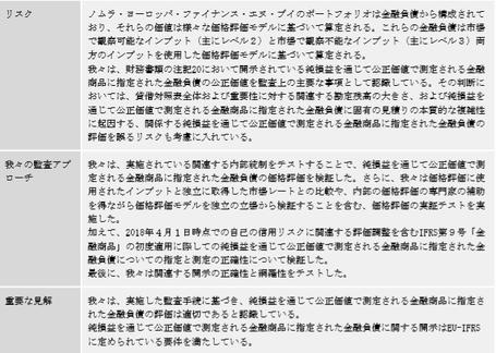 ノムラ_KAM(2-2)