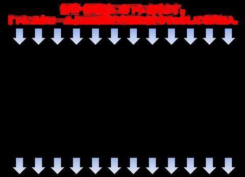 永子作権 (えいこさくけん) - Ja...