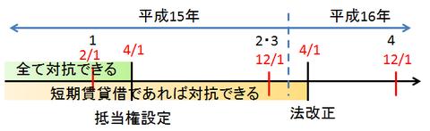 平成17年問6