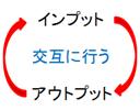 勉強方法12