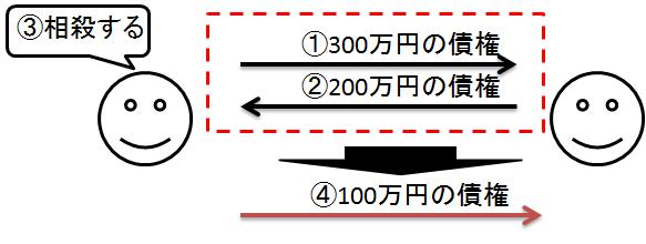 http://livedoor.blogimg.jp/free112235-takken/imgs/f/a/fac1a3bc.png