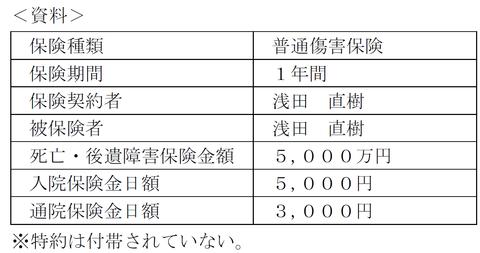FP3級実技試験 平成26年5月問10 解答