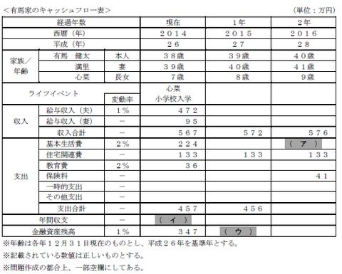 FP3級実技 平成26年9月問2