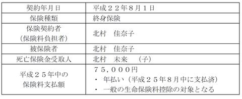 FP3級実技試験 平成26年5月問11 解答