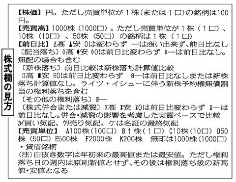 FP3級実技試験 平成26年5月問3-2 解答