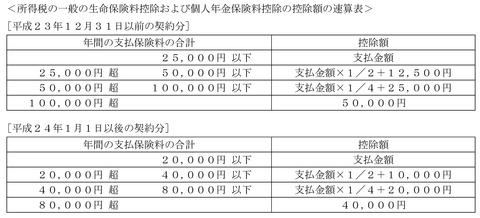 平成24年9月実技問10-2