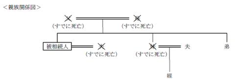 FP3級実技 平成26年9月問14