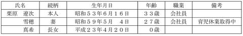 平成23年9月実技問15-1