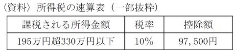 FP3級学科試験 平成26年5月問49 解答