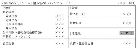 FP3級実技平成26年1月問14