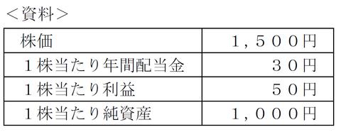 FP3級実技試験 平成26年5月問5 解答