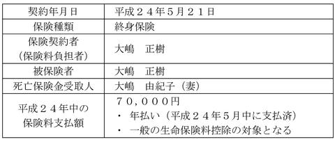 平成24年9月実技問10-1