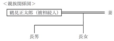 FP3級実技試験 平成26年5月問13-2 解答