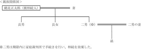 FP3級実技試験 平成26年5月問13 解答