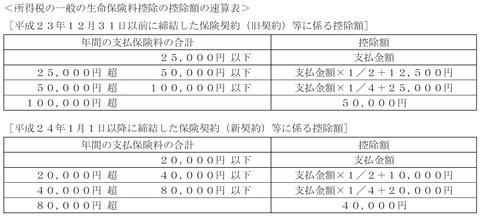 FP3級実技試験 平成26年5月問11-2 解答