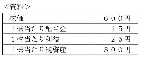 平成23年9月実技問5