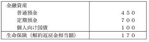 平成23年5月実技問15-2