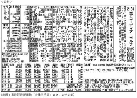 平成24年9月実技問5