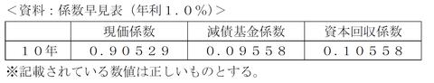FP3級実技試験 平成26年5月問16 解答