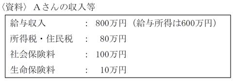 FP3級学科試験 平成26年5月問32 解答