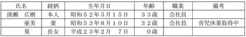 平成23年5月実技問15-1