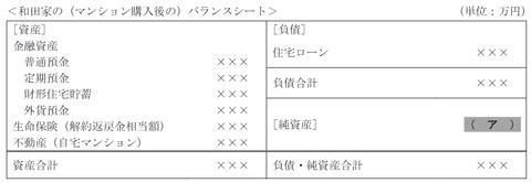 FP3級実技試験 平成27年1月問14