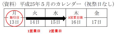金融資産運用 平成25年5月問41 解答