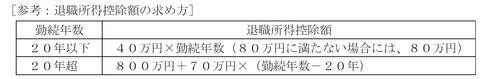 FP3級実技試験 平成26年5月問12 解答