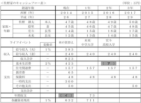 FP3級実技試験 平成27年1月問2