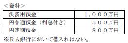 FP3級実技 平成26年9月問5