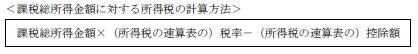 FP3級実技 平成26年9月問13-2