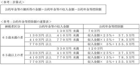 平成23年5月実技問11