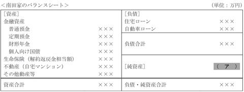 FP3級実技試験 平成26年5月問15-2 解答