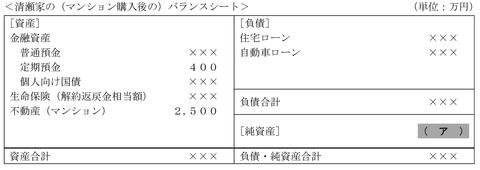 平成23年5月実技問15-3