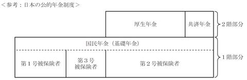 FP3級実技試験 平成27年1月問18