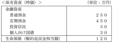 平成24年9月実技問15-2
