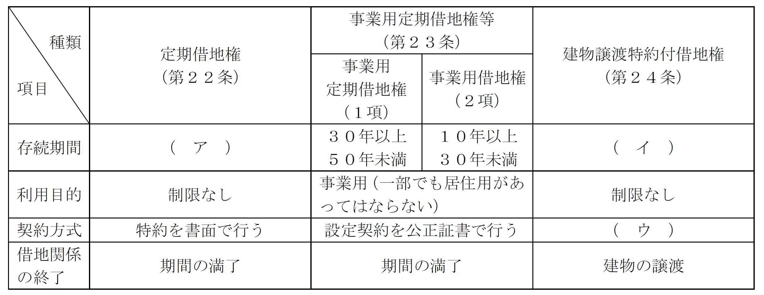 FP2級実技試験 平成24年5月問9 ...