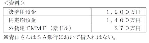 FP3級実技試験 平成27年1月問5