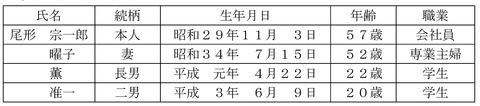 平成24年1月実技問15-1