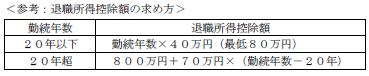 FP3級実技 平成26年9月問18