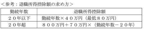 FP3級実技平成26年1月問18