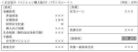 平成24年5月実技問14-3
