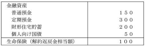 平成24年5月実技問14-2