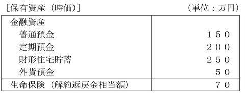 FP3級実技平成26年1月問13-2