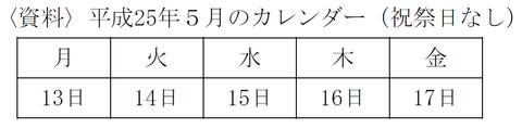 金融資産運用 平成25年5月問41