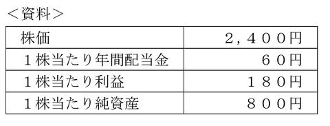 FP3級実技平成26年1月問4