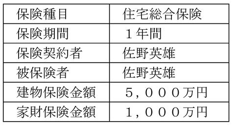 平成23年5月実技問10