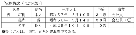 FP3級実技平成26年1月問13-1