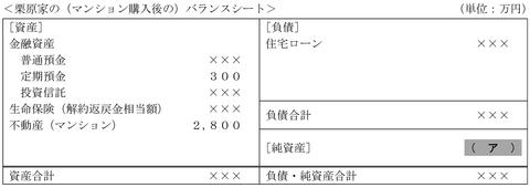 平成23年9月実技問15-3